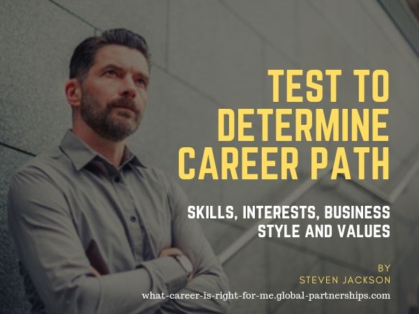 Test to determine career path